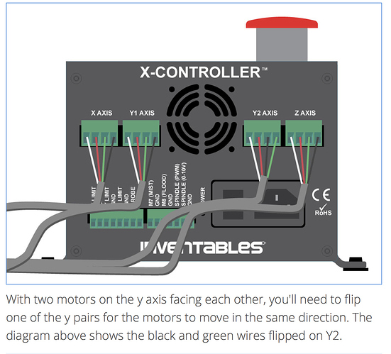 Y1 axis moves opposite direction from Y2 - X-Carve - Inventables Community  Forum | X Axis Motor Wire Diagram |  | Inventables Community Forum