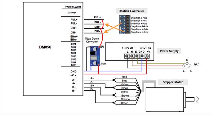 Please help! TB6600 wiring - Upgrades - Inventables Community Forum | X Axis Motor Wire Diagram |  | Inventables Community Forum
